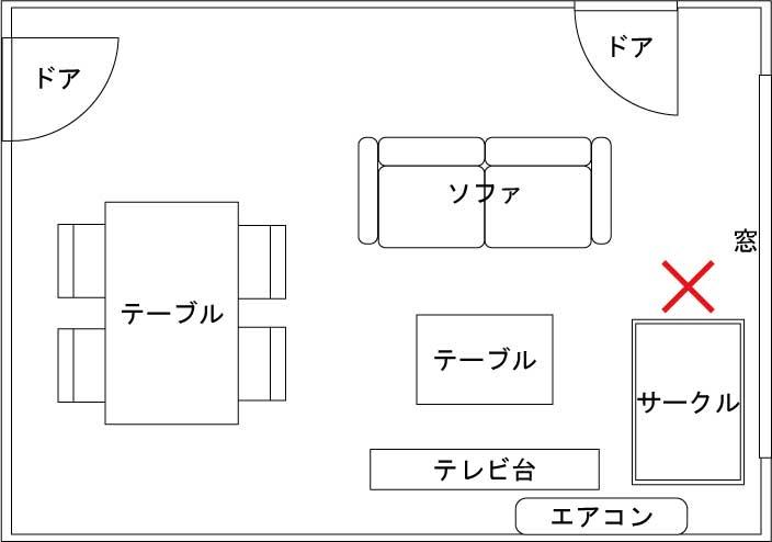 サークルの設置場所のNG例