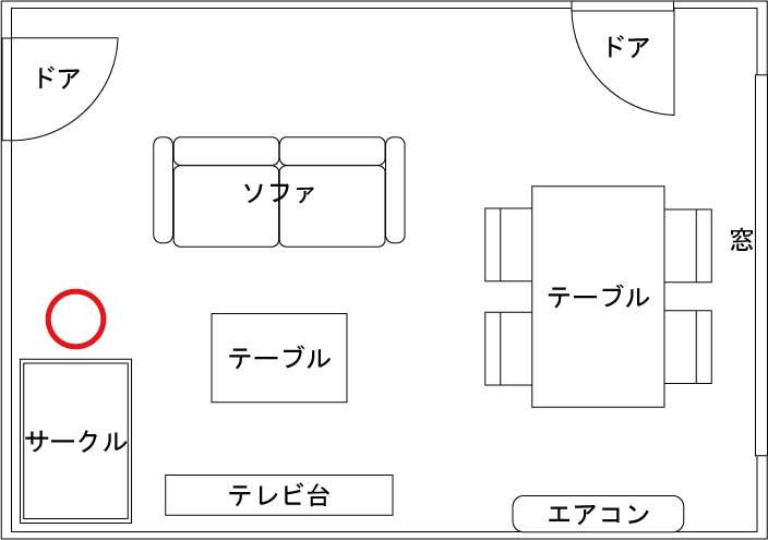 サークルの設置場所の正解例